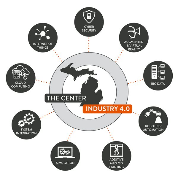 INDUSTRY-4-IMAGE-FINAL-WHITE-TEXT.jpg